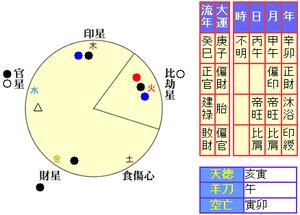 s2_fuji_meishiki.png