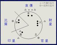 s2_gogyouzu.png