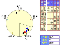s_2012_meishiki.png