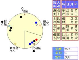 s_akina_meishiki.png