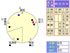 s_ikkoku_meishiki.png