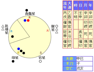 s_imawano_meishiki.png