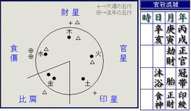 s_ishikawa_meisiki.png