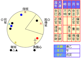 s_kato_meishiki.png