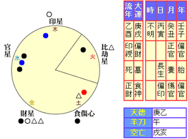 s_kato_meishiki3.png