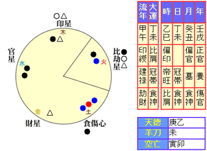 s_meishiki.png