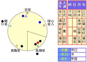 s_nakabou_meishiki.png
