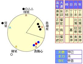s_nishimura_meishiki.png