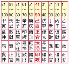 s_nishimura_taiunn.png