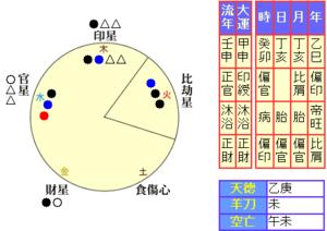 s_ozaki_meishiki.png