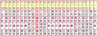 s_sakamoto_taiunn.png