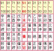 s_sasai_taiunn.png