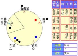 s_taihou_meishiki.png