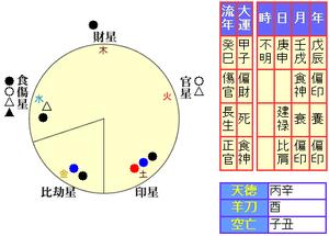 s_tanaka_meishiki.png