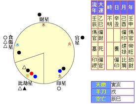 s_warisaya_meishiki.png