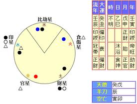 s_yamanaka_meishiki.png