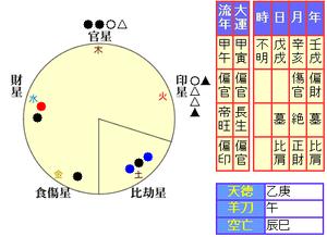 s_yozawa_meishiki.png