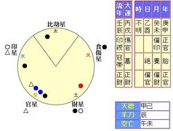 takei-meishiki.png